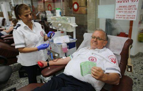 שירות חדש לבירור סוג דם במגן דוד אדום